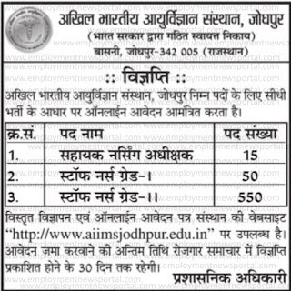 www.aiimsjodhpur.edu.in,  AIIMS Jodhpur Recruitment 2015, government jobs in rajasthan, sarkari naukri advertisement