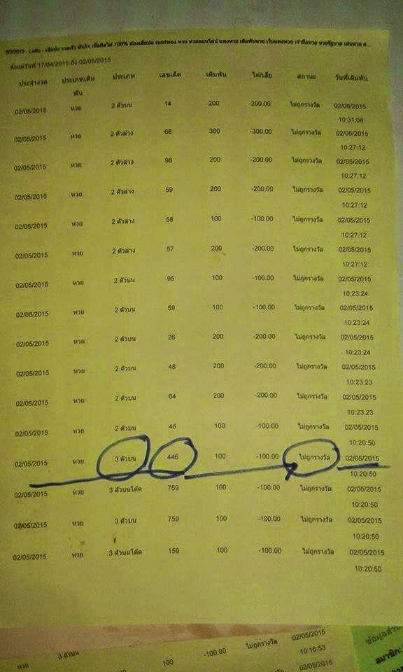 ตรวจหวยงวดนี้ 1 มีนาคม 2562 - Page 2 of 11 กับ Mthai Lotto บริการตรวจสลากกินแบ่งรัฐบาล ฟรี