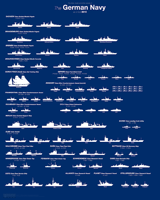 German Navy Ships in 2015