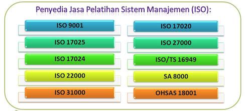 Provider Training Manajemen SDM dan Manajemen System ISO