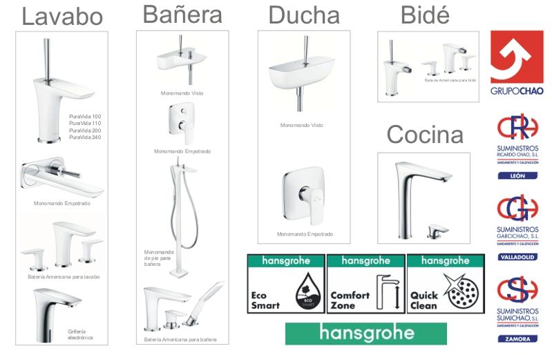 Grupo chao hansgrohe dise o calidad funcionalidad for Partes de una ducha telefono