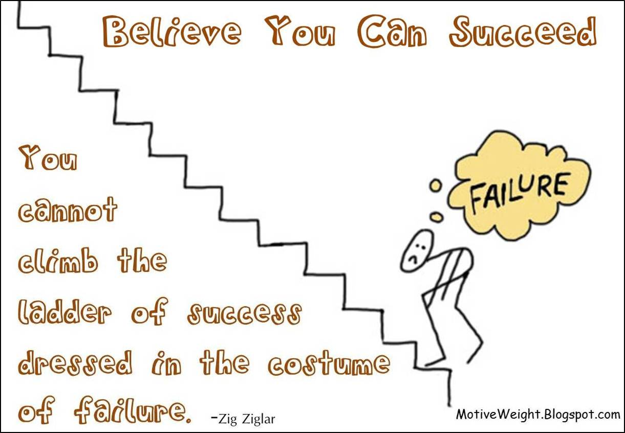 MotiveWeight: Believe You Can Succeed
