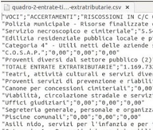 Come gestire gli OPEN DATA scaricabili da openbilanci.it