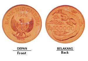 Uang Logam Indonesia - wartainfo.com
