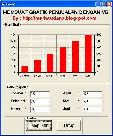 Gambar Program Grafik Penjualan dengan Visual Basic