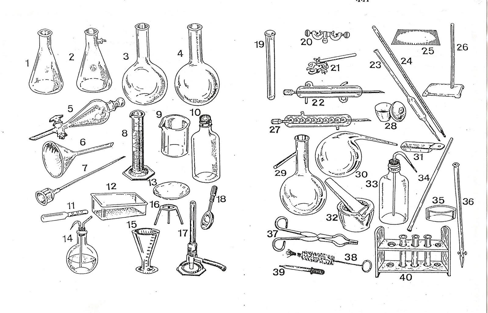instrumentos para un laboratorio: