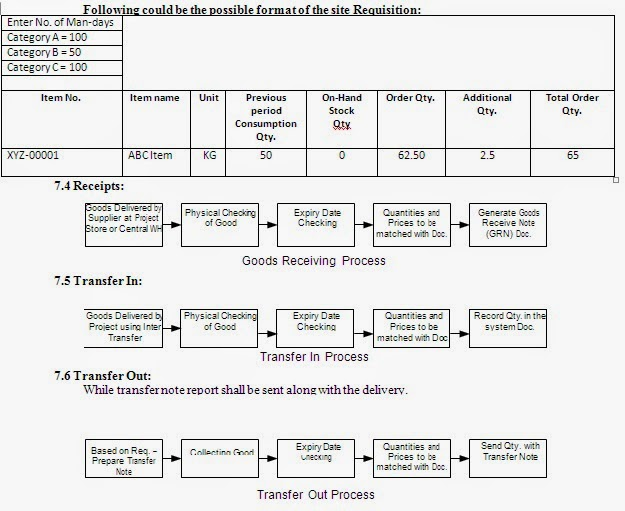 Comprehension Dissertation Thesis And Term Papers