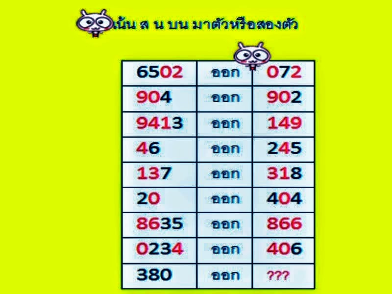The Thailand lottery draw happens today the 2nd May 2014 which is a ...