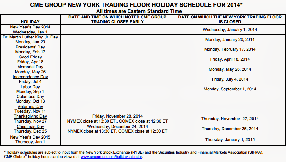 Forex holiday schedule 2014