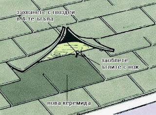 повредени битумни керемиди