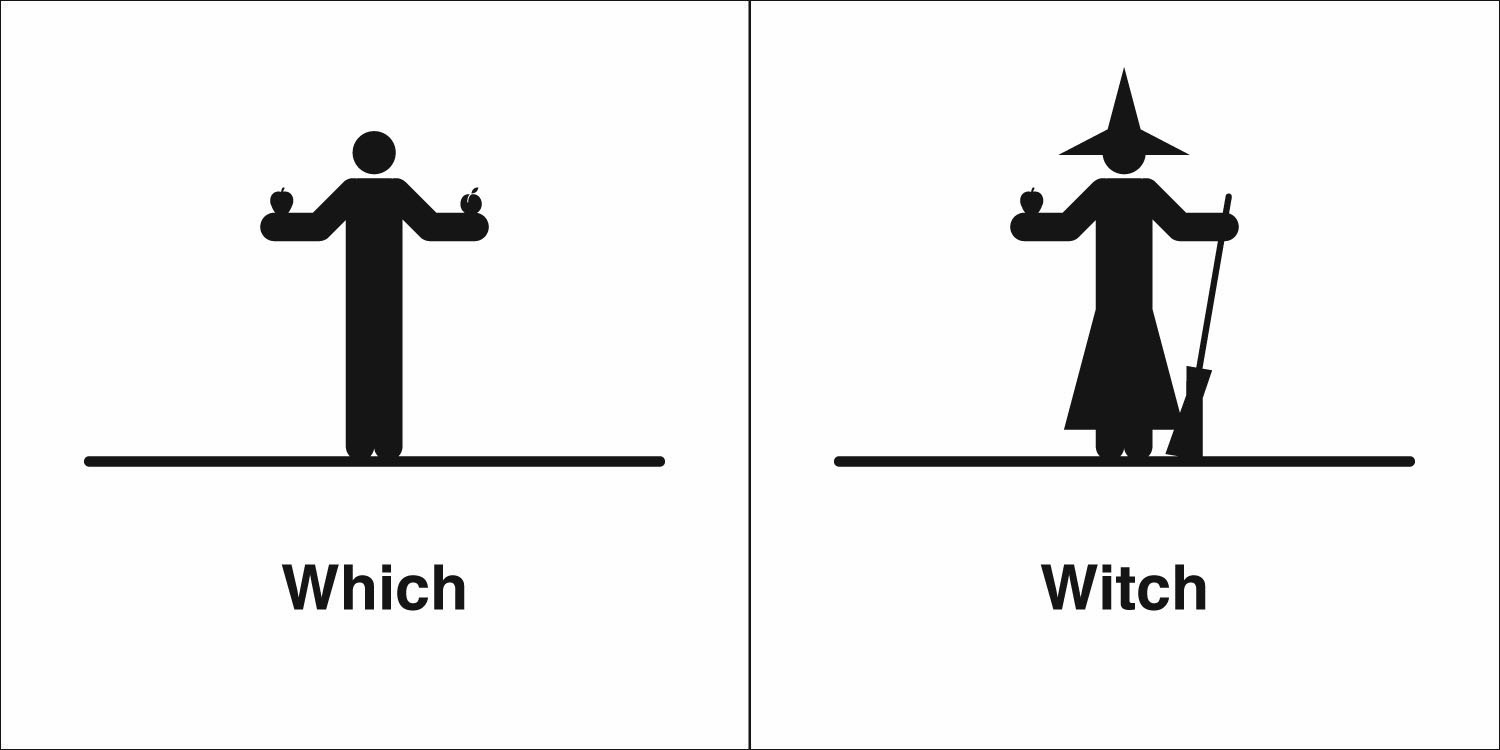 Homophones Weakly Which Amp Witch