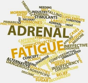 Adrenal Fatigue Sypmtoms