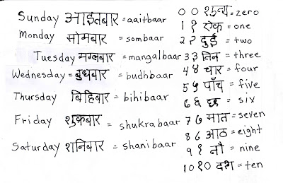 nepalese writing