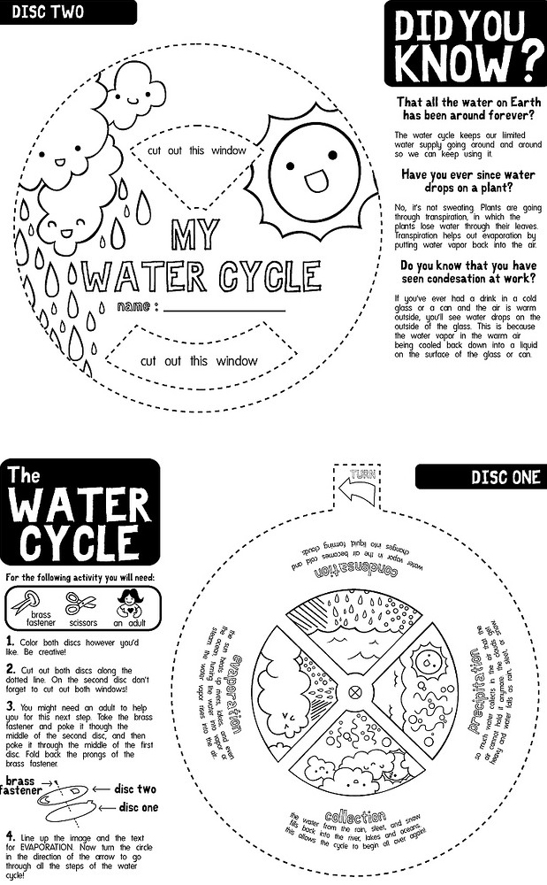e is for explore water cycle wheel. Black Bedroom Furniture Sets. Home Design Ideas