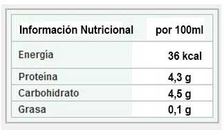 informacion nutricional yogur natural 0% hacendado