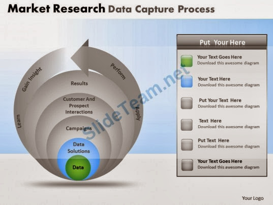marketing research process essays The presentation gives some idea for the persons who are new to the marketing research process it explains the entire process that is being processed in thi slideshare uses cookies to improve functionality and performance, and to provide you with relevant advertising.