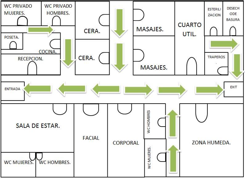 Armonizar spa plano salida de emergencia for Como hacer un plano de una oficina