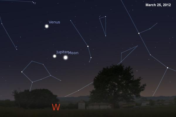 moon and jupiter alignment - photo #25