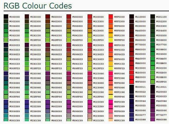 Cara Mendapatkan,Mengetahui Kode Warna HTML