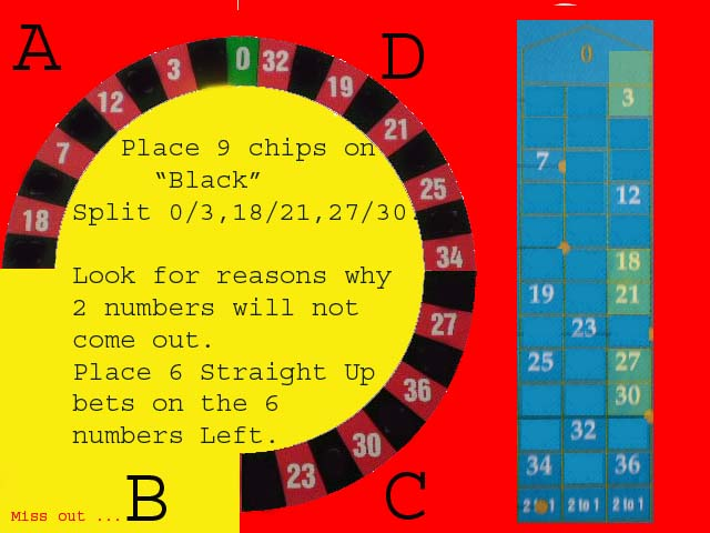 What is the probability behind selection of numbers and colors in roulette 21 blackjack trailer
