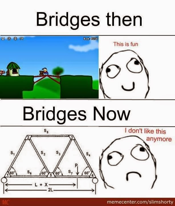 Building Engineering Vs Civil Engineering