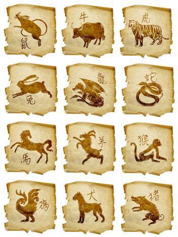 Siria grandet feng shui m xico qu es la astrolog a china - Orden signos zodiaco ...