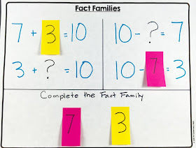 Teach fact families with post-it notes