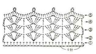 Схема Рюши для платья крючком