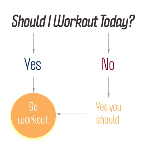 1000  images about SUNDAY WORKOUT on Pinterest | Sunday workout ...