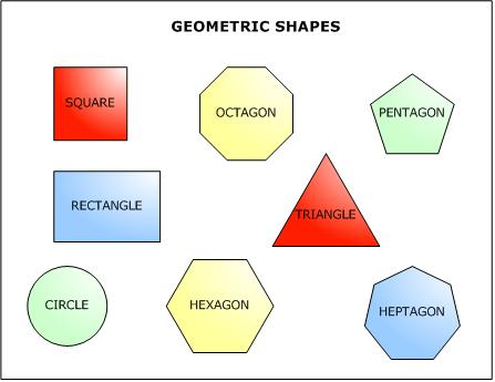 Different Geometric Shapes Names