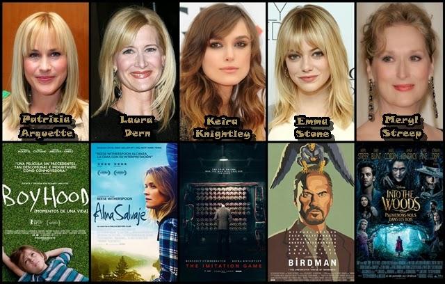 Oscars, 2015, nominados