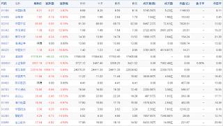 中国株コバンザメ投資ウォッチ銘柄watch20150708