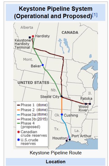 case study cameroon oil pipeline Exxonmobil and the chad-cameroon pipeline (a) menu suggested topics this is a darden case studythis case presents the dilemma of a multinational oil and gas.