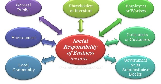 responsibilities of business