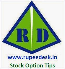 Free Stock Options Tips