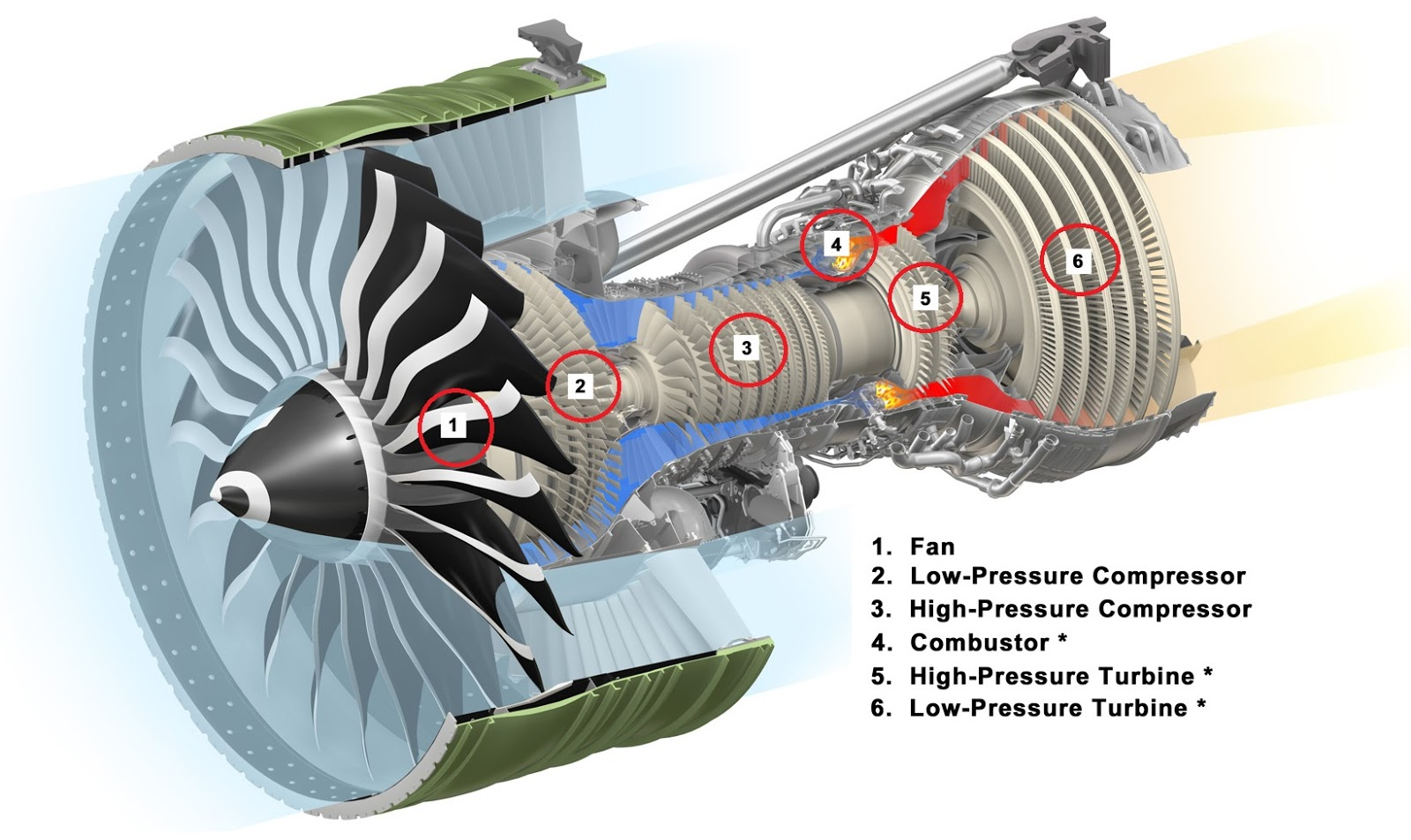 Aircraft Turbine Engine Parts Electrical Engineering Blog
