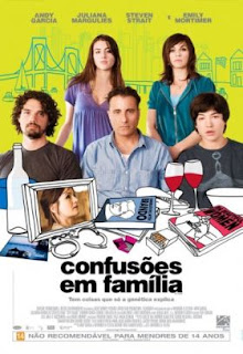 Filme Confuses em Famlia &#8211; Dual udio