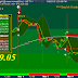 Todays Market : Indian Markets Witness Bloody Monday