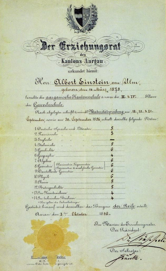 rare picture of Albert Einstein 's school certificate