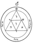 شكل توضيحي مفتاح سليمان السادس اليهودية