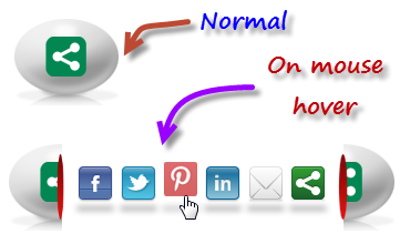 how to add social share button on my blogger
