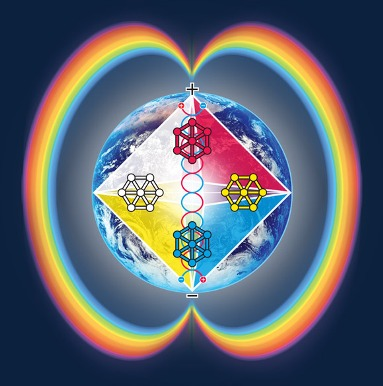 Arco Iris Circunpolar de la Tierra