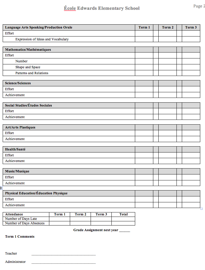 to report every area every term does your grade team need to report ...