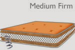 The Futon Shop Spring Futon Mattresses