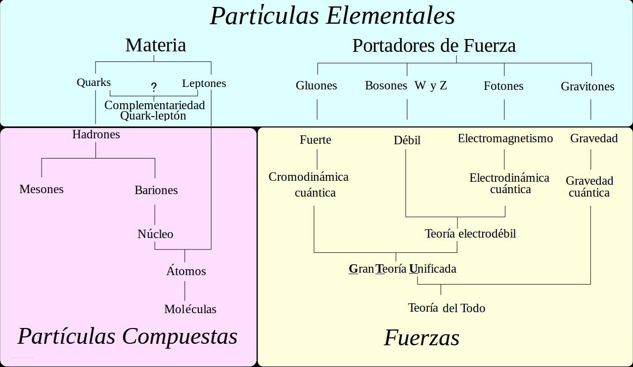 Electricidad y magnetismo - Diana morales inmobiliaria ...