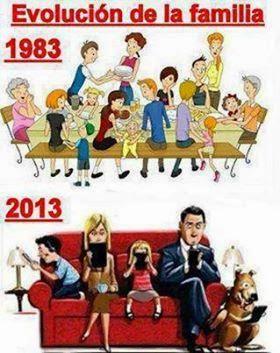 Evolución de la familia...