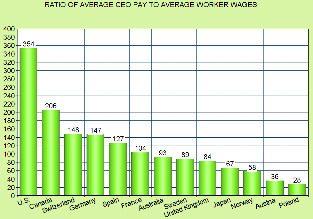 2012 Gs Payscale Find For Hawaii Federal Pay Scale 2014 On newsofcar ...