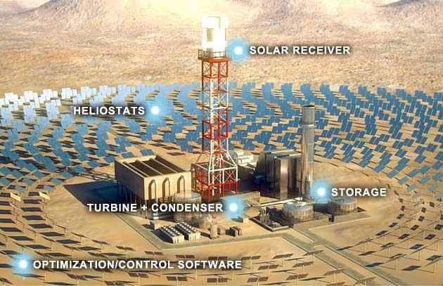 """محطات الطاقة الشمسية الحرارية أنواعها ظ…طط·ط§طھ-ط§ظ""""ط·ط§ظ'ط©-ط§ظ""""ط´ظ…ط³ظٹط©-ط§ظ""""طط±ط§ط±ظٹط©-1.jpg"""