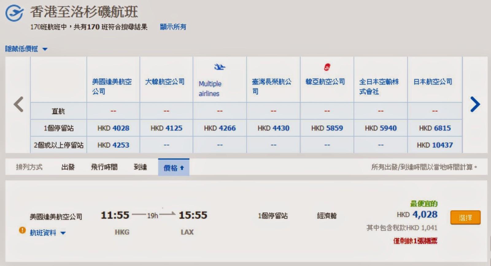經西雅圖轉機,香港來回洛杉磯,連稅$4,028