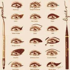 cara memakai eyeliner cair